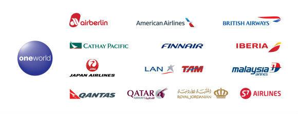 Como Utilizar Milhas Iberia British Airways Avios Em