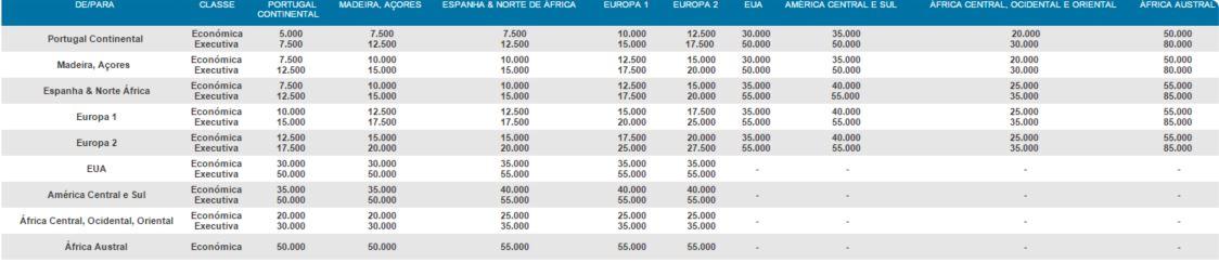 Tabela TAP-50desconto-promo-marco-2015