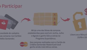 20150602-Promo-Pontos-Santanderv2