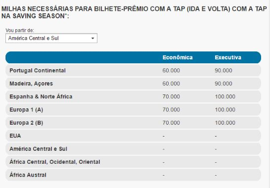 20160620-Tabela-TAP-Baixatemporada
